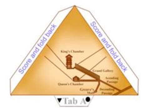 Egyptian pyramids homework help - Red Panic Button